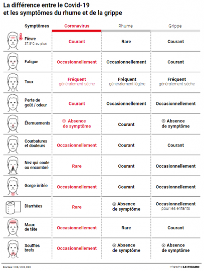 Infographie_Figaro_COVID.PNG